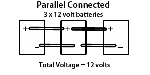 12v Battery Checker Circuit additionally Kia Electric Car additionally What Is The Voltage Of My Batteries in addition Homemade Battery Desulfator Circuit besides 558384. on desulfator battery charger